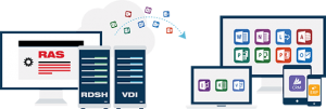 Parallels Virtual Application Server